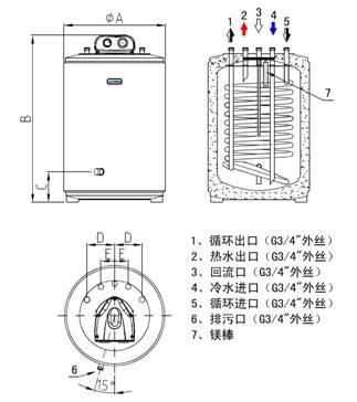商用空气能热水器,家用空气能热水器,套管换热器,奇惠承压保温水箱